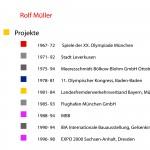 app_mag_rolf_müller3